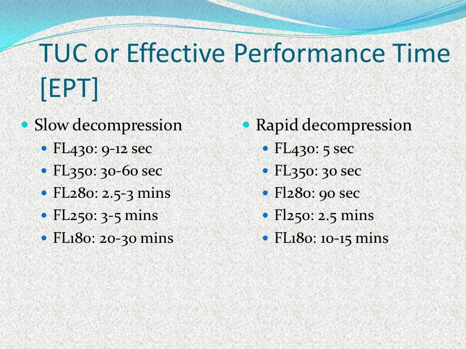 TUC or Effective Performance Time [EPT]